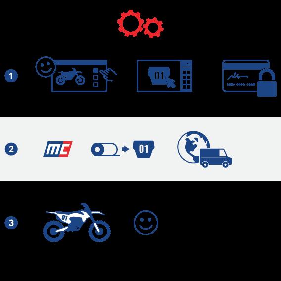 Motocal infographic